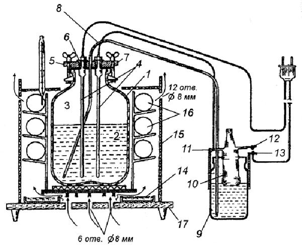 Инкубатор для яиц схема фото 549